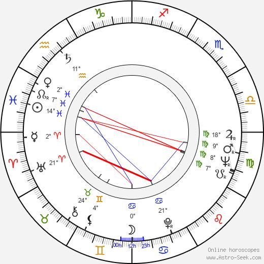 Jimmy T. Murakami birth chart, biography, wikipedia 2019, 2020