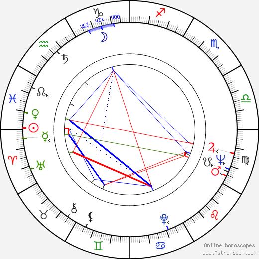 Keiko Yukishiro birth chart, Keiko Yukishiro astro natal horoscope, astrology