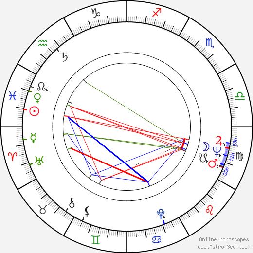 Léa Garcia birth chart, Léa Garcia astro natal horoscope, astrology