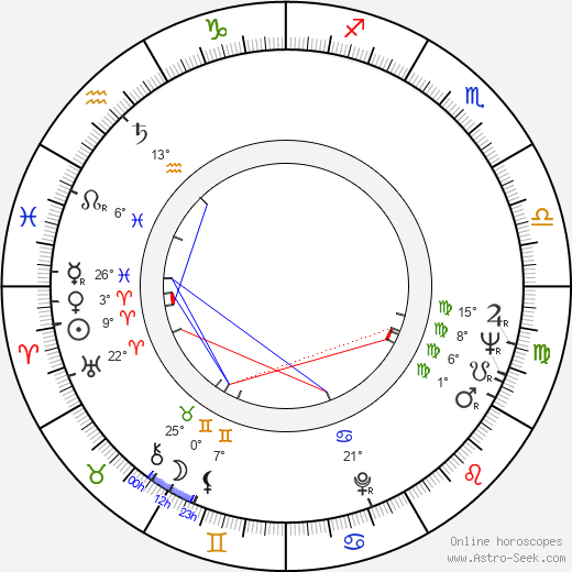 Luis Bacalov birth chart, biography, wikipedia 2019, 2020