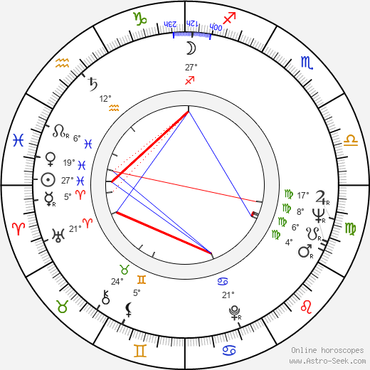 Norman M. Coulson birth chart, biography, wikipedia 2019, 2020