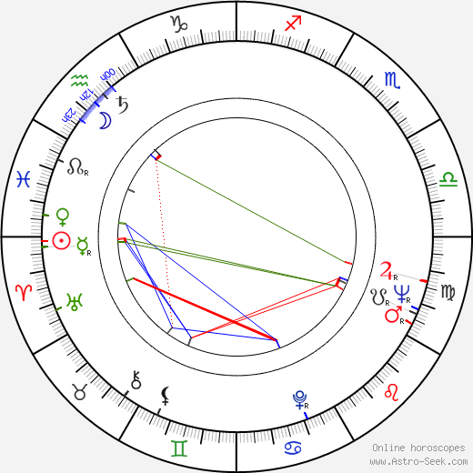 Ossi Ojala astro natal birth chart, Ossi Ojala horoscope, astrology