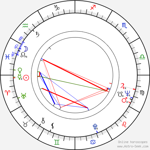 Philip Zimbardo astro natal birth chart, Philip Zimbardo horoscope, astrology