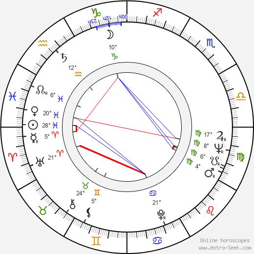 Renée Taylor birth chart, biography, wikipedia 2019, 2020