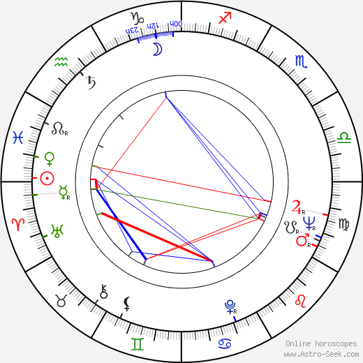 Renée Taylor astro natal birth chart, Renée Taylor horoscope, astrology