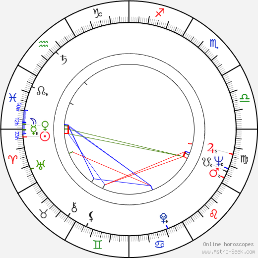 Romano Puppo birth chart, Romano Puppo astro natal horoscope, astrology