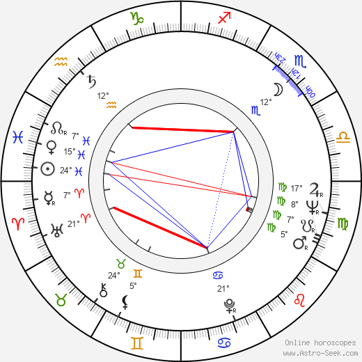 Ruth Bader Ginsburg birth chart, biography, wikipedia 2019, 2020