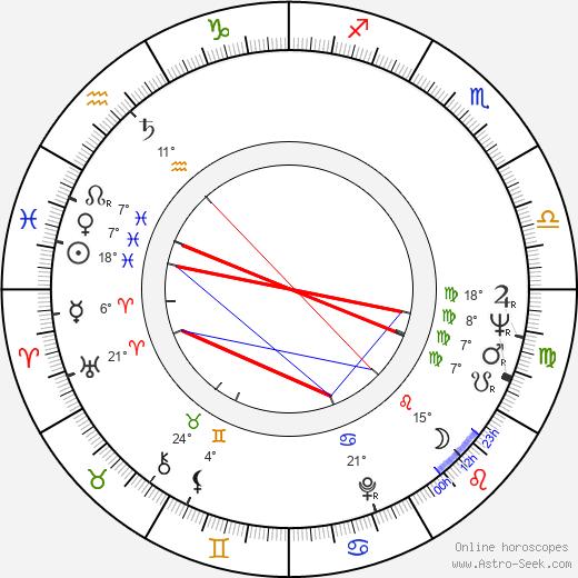 Suzana Faíni birth chart, biography, wikipedia 2019, 2020