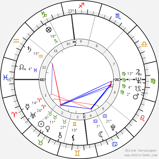 Adriana Asti birth chart, biography, wikipedia 2018, 2019