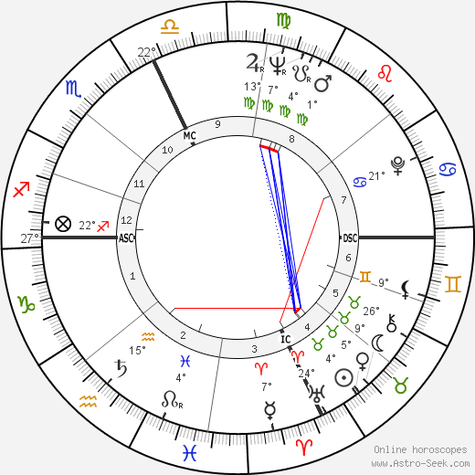 Alan Eagleson birth chart, biography, wikipedia 2018, 2019
