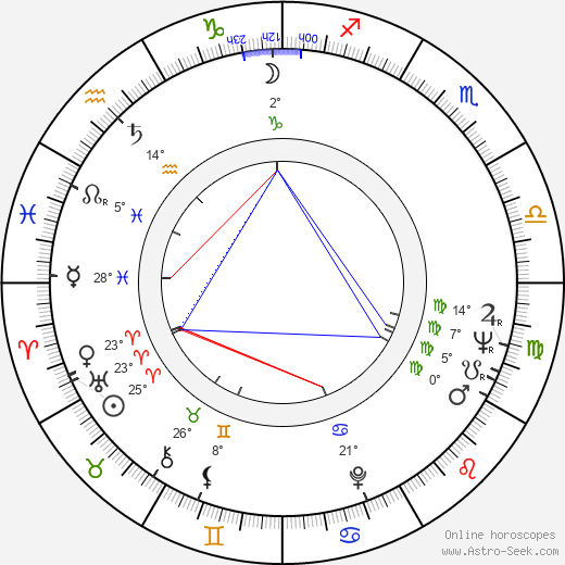 David Hamilton birth chart, biography, wikipedia 2020, 2021