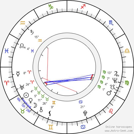 Itzhak Fintzi birth chart, biography, wikipedia 2019, 2020