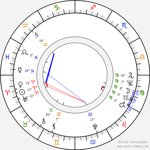 Johannes Schaaf birth chart, biography, wikipedia 2019, 2020