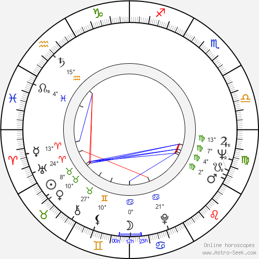 Keith Baxter birth chart, biography, wikipedia 2019, 2020