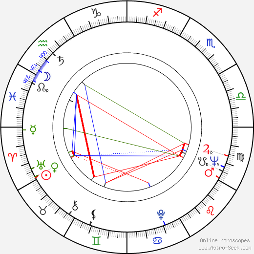 Kristián Topič astro natal birth chart, Kristián Topič horoscope, astrology