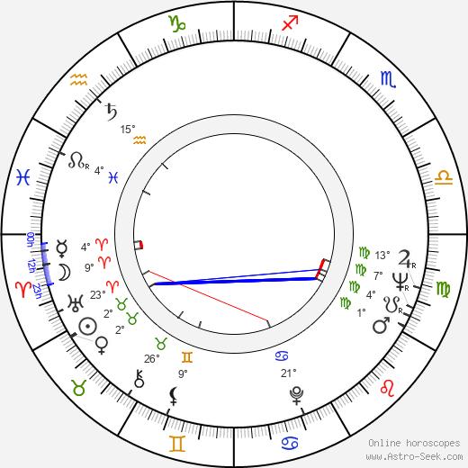 Mark Damon birth chart, biography, wikipedia 2020, 2021