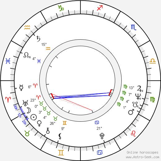 Per Gunnar Evander birth chart, biography, wikipedia 2019, 2020