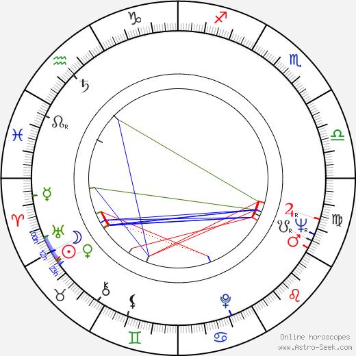 Per Gunnar Evander birth chart, Per Gunnar Evander astro natal horoscope, astrology