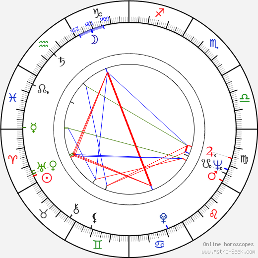 Perry Botkin Jr. birth chart, Perry Botkin Jr. astro natal horoscope, astrology