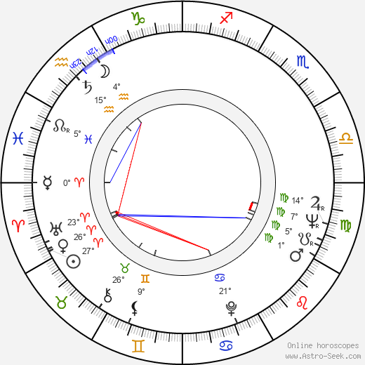 Ron Miller birth chart, biography, wikipedia 2018, 2019