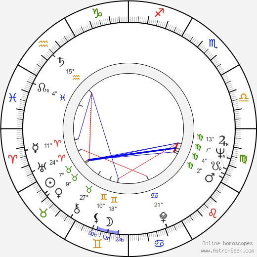 Stênio Garcia birth chart, biography, wikipedia 2020, 2021
