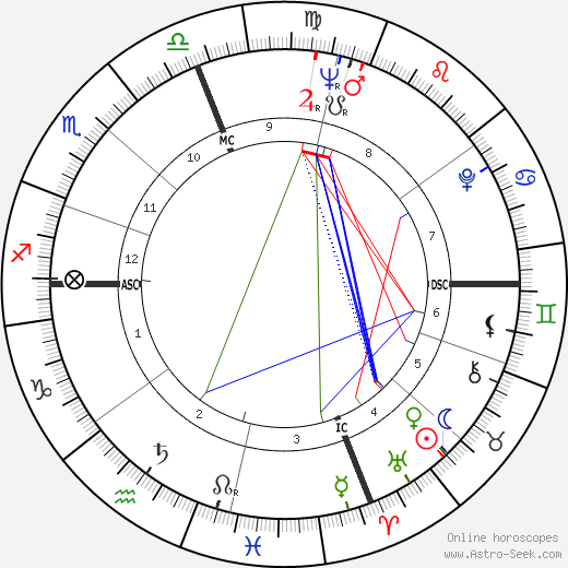 Umberto Vernaglione birth chart, Umberto Vernaglione astro natal horoscope, astrology