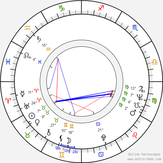 Walter Schmidinger birth chart, biography, wikipedia 2018, 2019