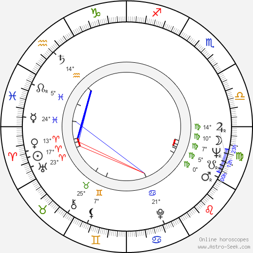 Wayne Rogers birth chart, biography, wikipedia 2019, 2020