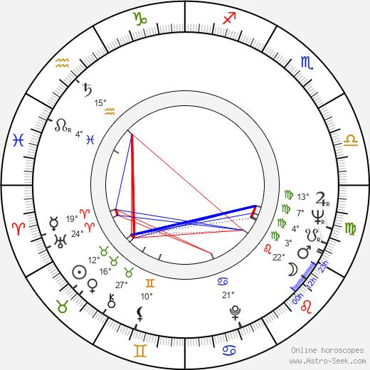 Alex Cord birth chart, biography, wikipedia 2019, 2020