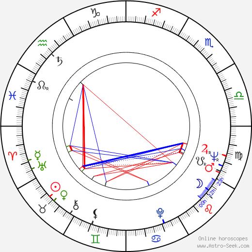 Alex Cord astro natal birth chart, Alex Cord horoscope, astrology