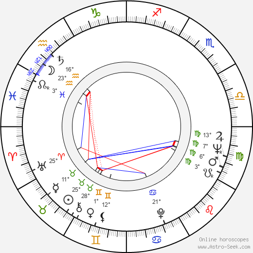 Andrei Blaier birth chart, biography, wikipedia 2019, 2020
