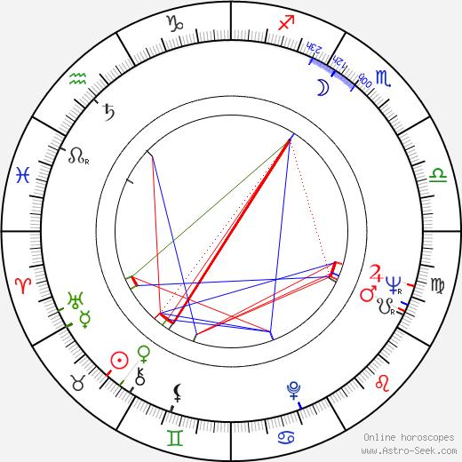 Barbara Taylor Bradford tema natale, oroscopo, Barbara Taylor Bradford oroscopi gratuiti, astrologia
