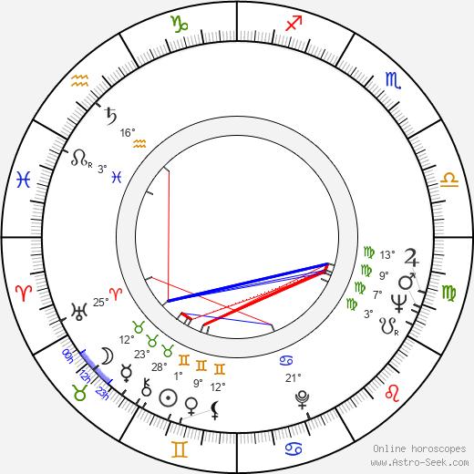 Dorothy Stinnette birth chart, biography, wikipedia 2020, 2021