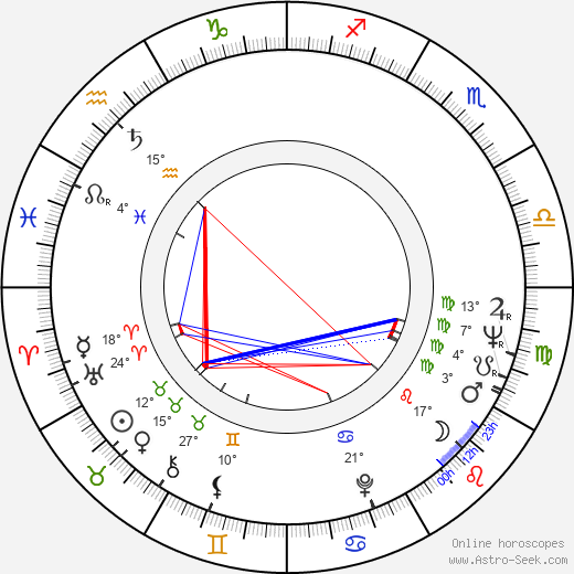 George Constantin birth chart, biography, wikipedia 2019, 2020