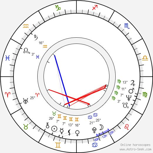 Jess Osuna birth chart, biography, wikipedia 2020, 2021