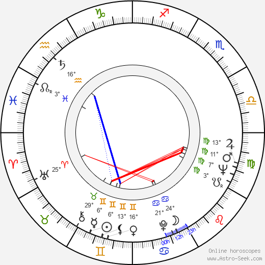 John Karlen birth chart, biography, wikipedia 2019, 2020