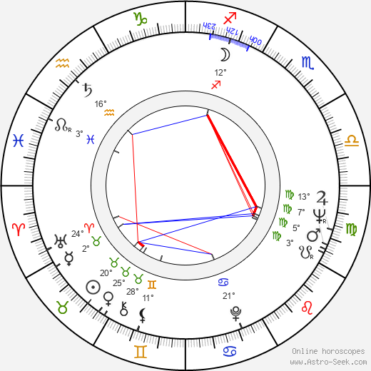 Mihai Iacob birth chart, biography, wikipedia 2019, 2020