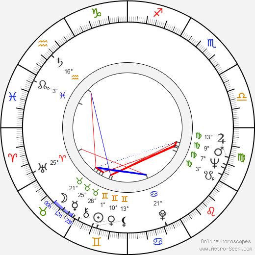 Othon Bastos birth chart, biography, wikipedia 2019, 2020