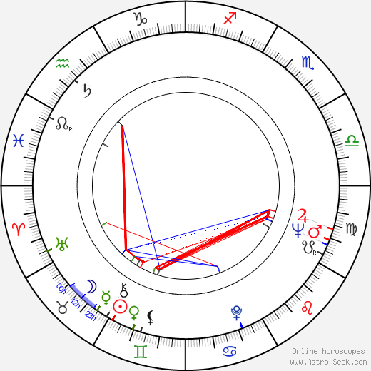 Shôzô Iizuka день рождения гороскоп, Shôzô Iizuka Натальная карта онлайн