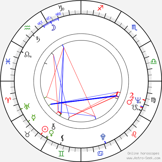 Siân Phillips день рождения гороскоп, Siân Phillips Натальная карта онлайн