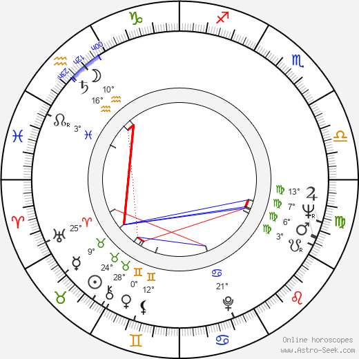 Timo T. Kaukonen birth chart, biography, wikipedia 2019, 2020