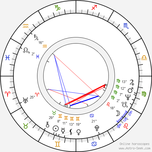 Tinsley H. Irvin birth chart, biography, wikipedia 2019, 2020