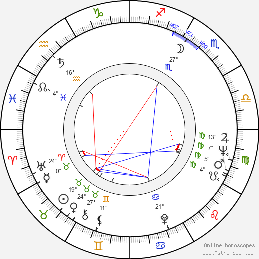 Vladimír Kotrlík birth chart, biography, wikipedia 2019, 2020