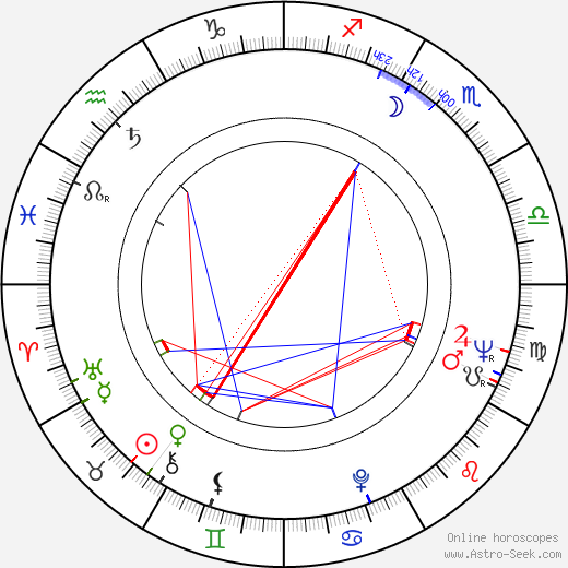 Vladimír Kotrlík astro natal birth chart, Vladimír Kotrlík horoscope, astrology