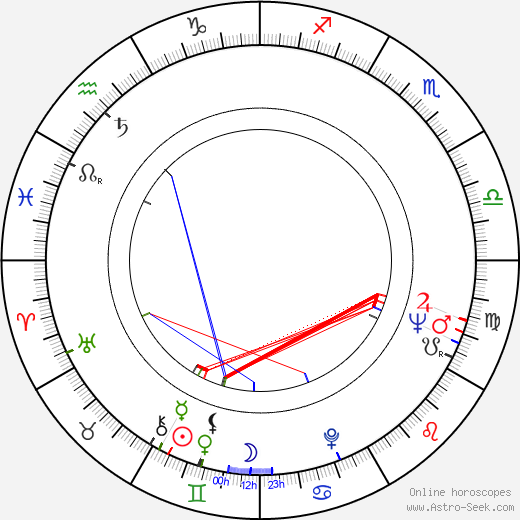 Willy Cobbs astro natal birth chart, Willy Cobbs horoscope, astrology