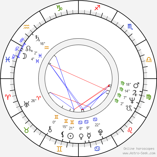 Dragomir 'Gidra' Bojanic birth chart, biography, wikipedia 2019, 2020