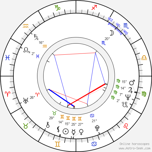 Goffredo Unger birth chart, biography, wikipedia 2019, 2020