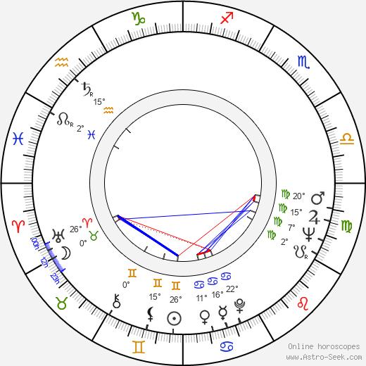 James Shigeta birth chart, biography, wikipedia 2019, 2020
