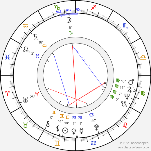Jan Zdrojewski birth chart, biography, wikipedia 2019, 2020