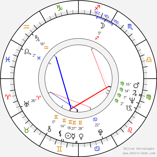 Jean-Claude Roy birth chart, biography, wikipedia 2019, 2020